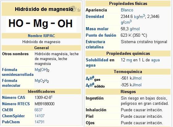 Leche de magnesia propiedades fisicas