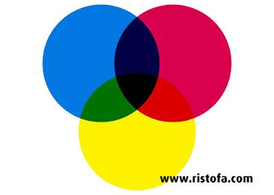 Arti dan Makna Beberapa Warna Dalam Desain Grafis | www.ristofa.com