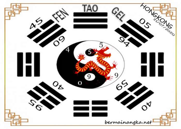 Kode syair Hongkong Jumat 31 Juli 2020 149