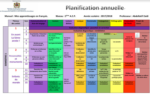 التوزيع السنوي الجديد للفرنسية للمستوى الخامس ابتدائي Planification annuelle 5ème AEP