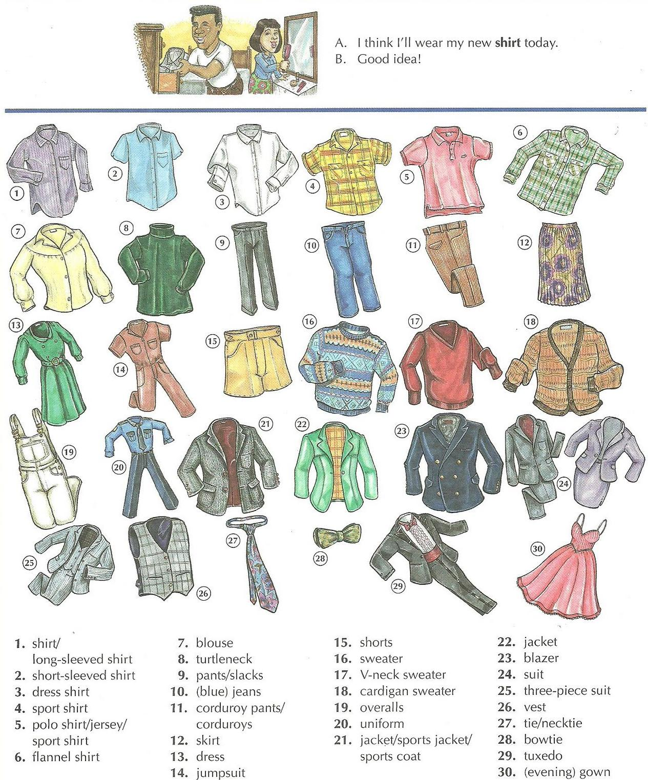 Ingles Iv Clothes Vocabulary
