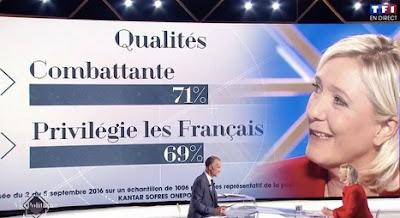 [Edito] Marine Le Pen à Vie Politique sur TF1 : Cours de rattrapage (vidéo) dans Culture marine%2Ble%2Bpen%2Bvie%2Bpolitique%2B11%2Bseptembre%2B2016%2Btf1