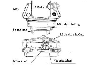 Hướng dẫn sử dụng máy kinh vĩ điện tử DT-02