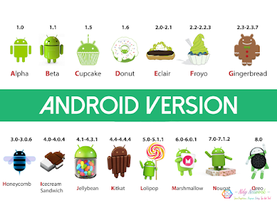 Android Versi