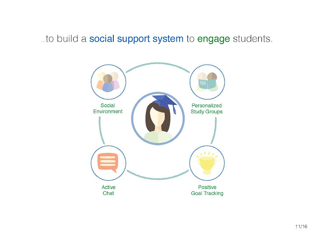 to build a social support system to engage students
