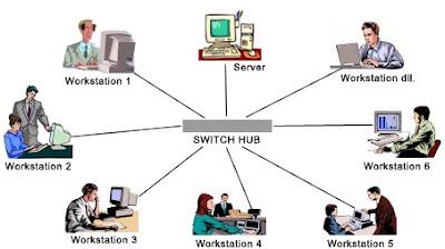 teori jaringan komputer