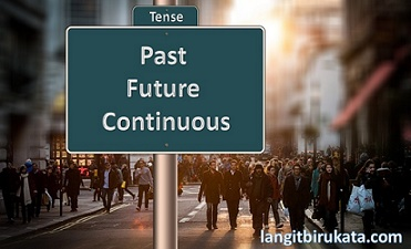 Past Future Continuous Tense