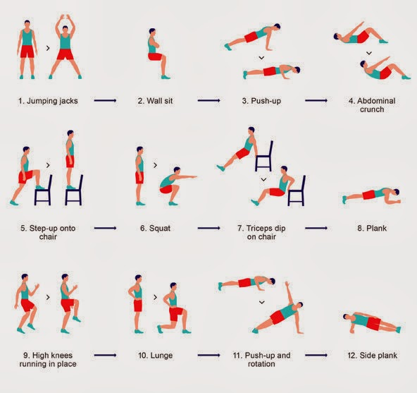 Scientific Seven Minute Workout