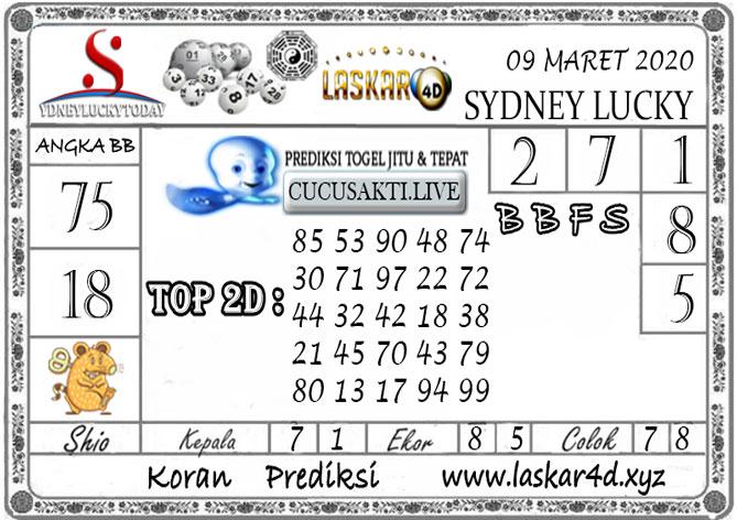 Prediksi Sydney Lucky Today LASKAR4D 09 MARET 2020
