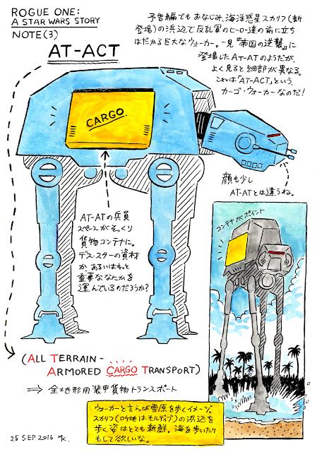 『ローグ・ワン/スター・ウォーズ・ストーリー』ノート(3)