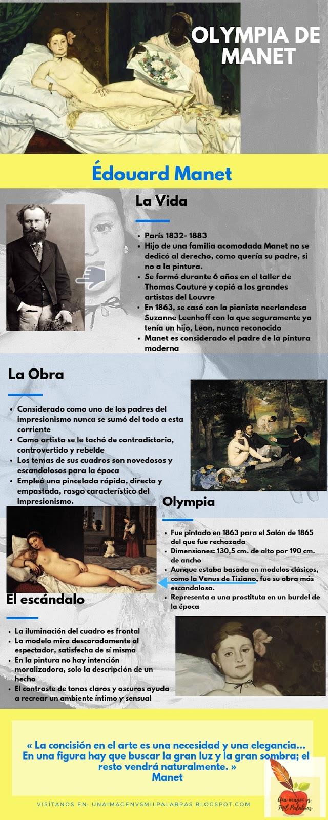 Olympia de Manet, infografía, impresionismo