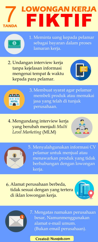 Infografis 7 Tanda Lowongan Kerja Fiktif
