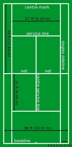 Gambar Lapangan Tenis