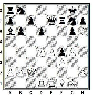 Posición de la partida de ajedrez Hulak - Naumkin (Palma, 1989)