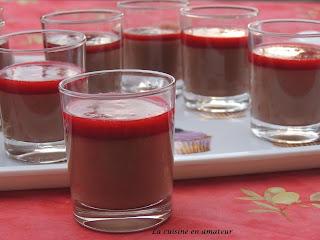 http://recettes.de/panna-cotta-au-chocolat