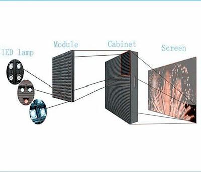 Thiết kế màn hình led p4 chuyên nghiệp tại Bắc Giang
