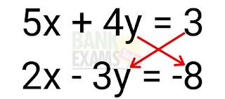 Find Numerator