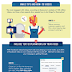 Social Media Marketing 11 Tips to Boost Your Small Business with Facebook Video infographic
