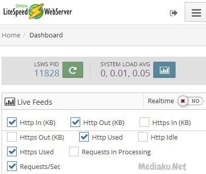 Cara Instal WordPress Di OpenLiteSpeed