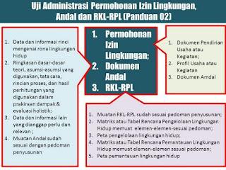 Pengertian Dokumen RPL