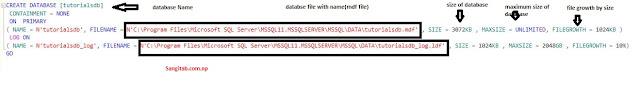 Create Database In SQL Server