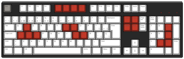 Diseño Tetris Gamer para teclado WASD V2 por dPunish3r