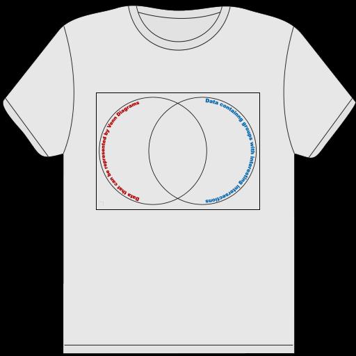 chilliant: Venn Diagram TShirt