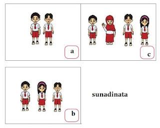 Soal UKK Kelas 1 SD Tematik Tema 1 Diriku