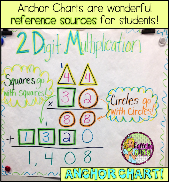 teaching multiplication, math remediation, special education just became easier!