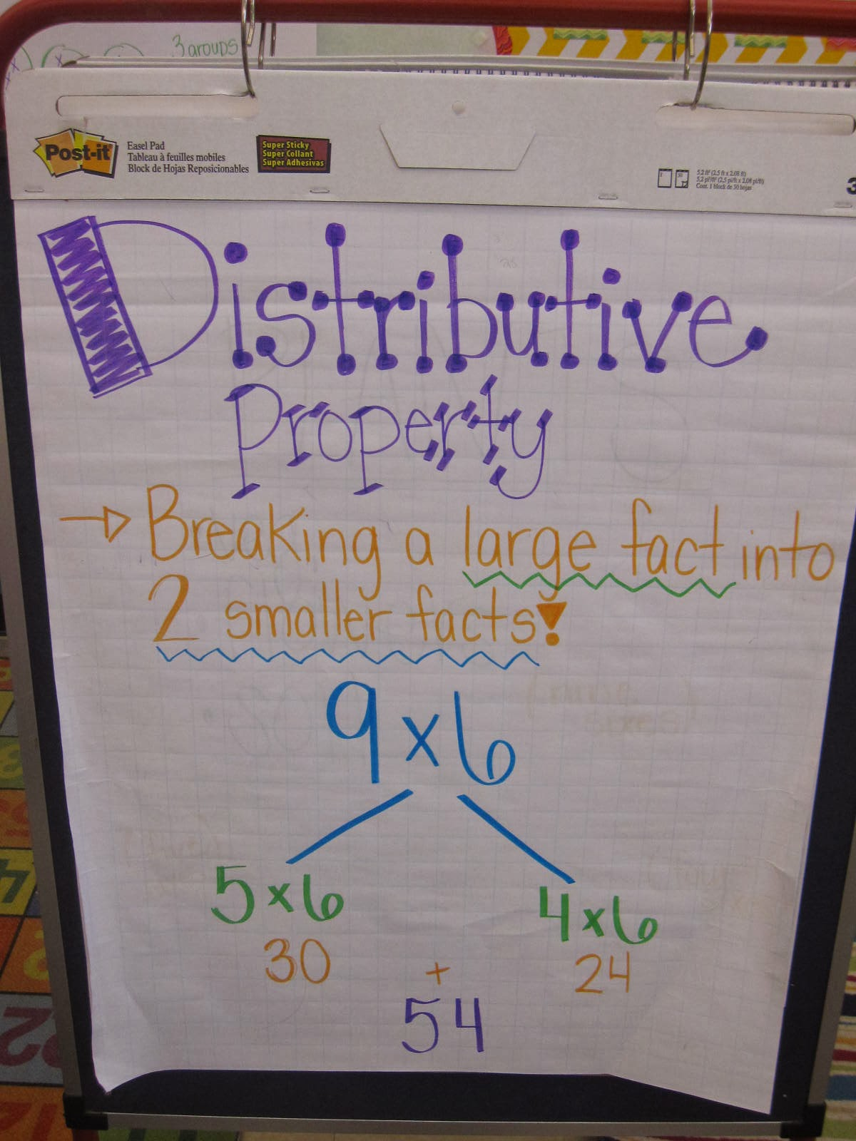 Elementary Brown Ies Diving Into The Distributive Property