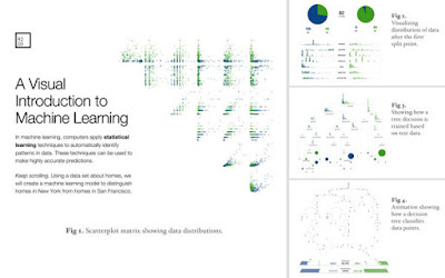 machine learning 101, machine learning case study, R2D3 machine learning