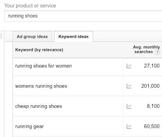 how to keyword research ?.. Find out the opportunity seo ranking