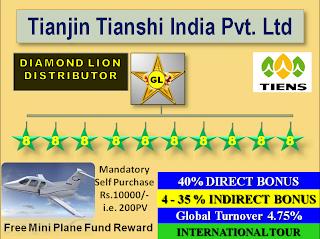 About Me - Tianshi India