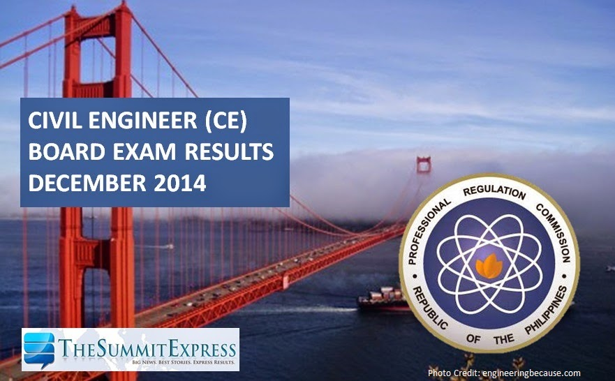 List of Passers: Civil Engineer (CE) board exam results December 2014