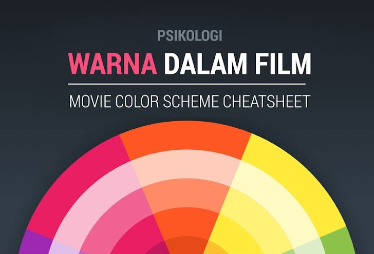 Cara Menggunakan Warna Dalam Film dan Video: 50+ contoh palet warna film