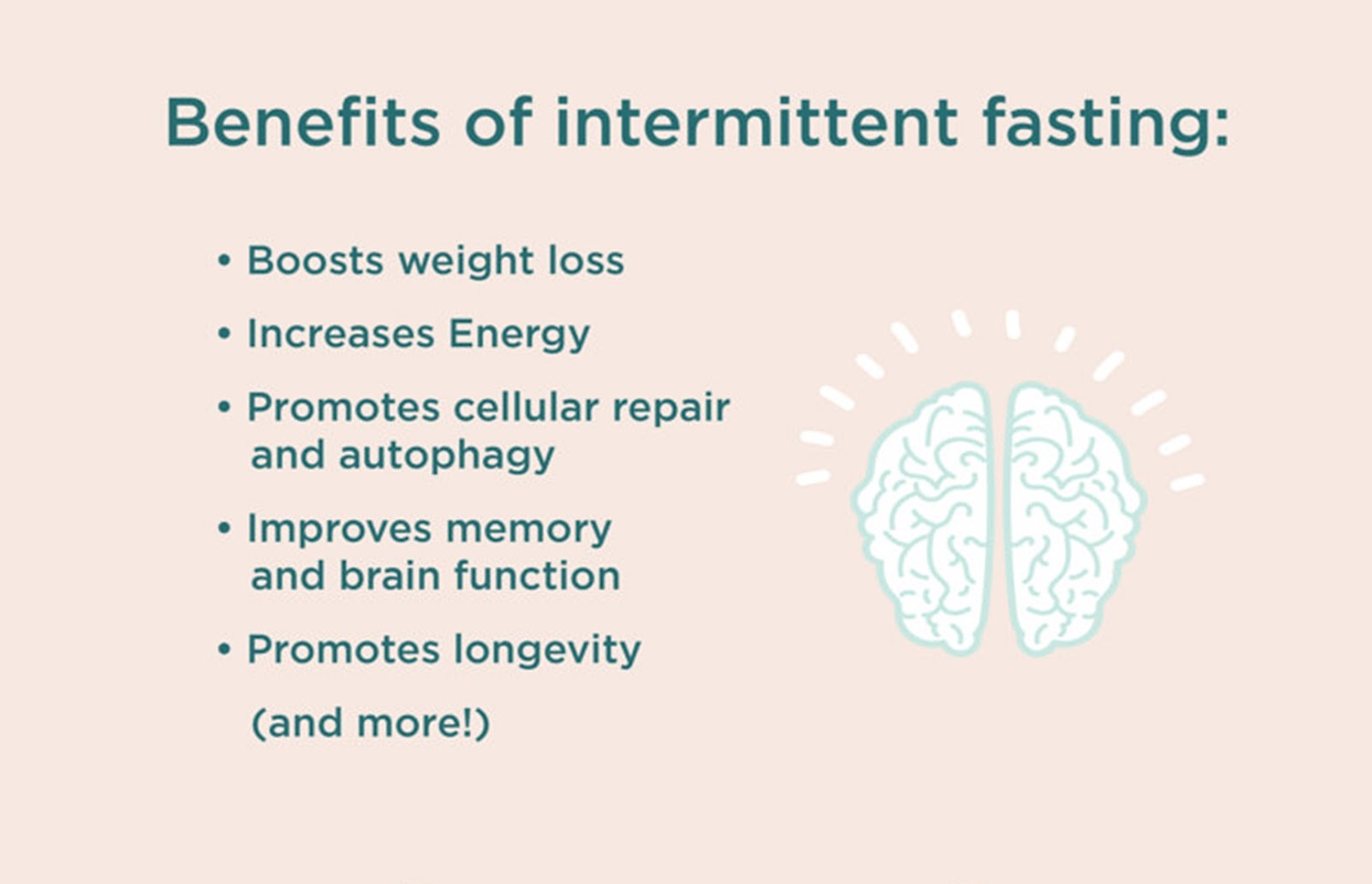 Intermittent Fasting for Weight-loss