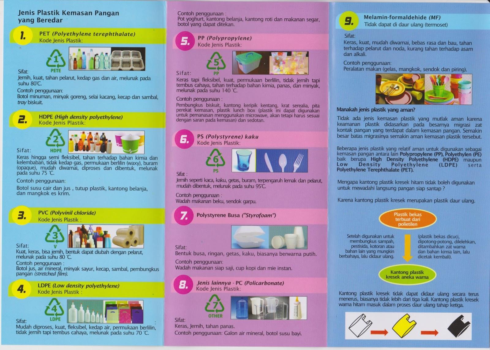 BBPOM di YOGYAKARTA Mengenal Jenis Jenis Plastik Kemasan