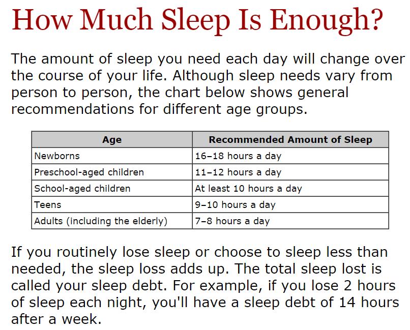 Why Is Adequate Sleep Important
