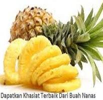 https://mazriko.blogspot.com/2017/12/dapatkan-khasiat-terbaik-buah-nanas.html