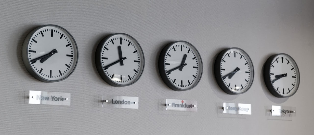 Forex factory time zone setting