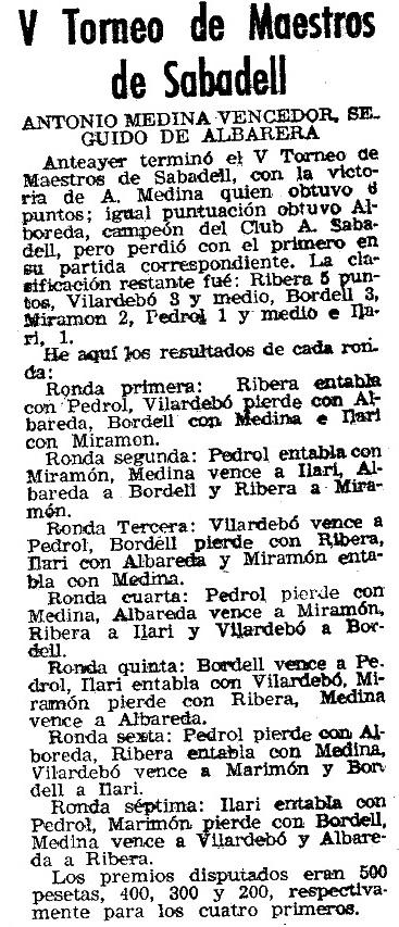 El Mundo Deportivo, sobre el V Torneo de Sabadel 1946