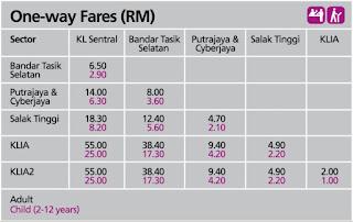 Harga tiket KLIA Transit