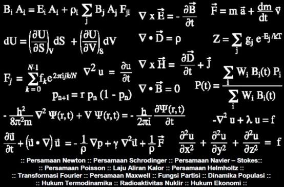 Kumpulan Rumus Fisika SMA Kelas 11