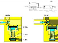 Rangkaian silinder dengan menggunakan katup kombinasi
