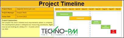 project status report sample, project progress report