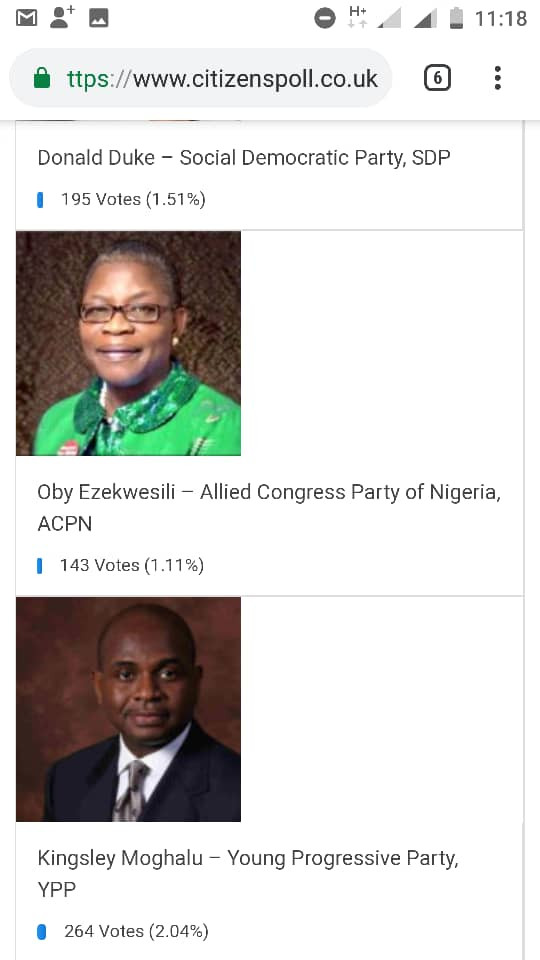 Another picture from the poll shows Ezekwesili trailing with the least amount of votes