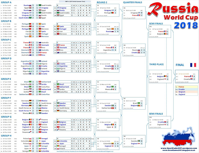 Smartcoder 247 Russia 2018 World Cup Football Excel Templates