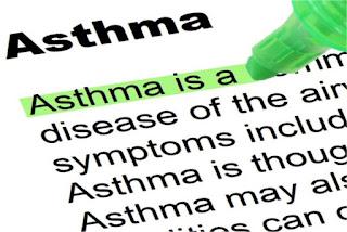 asthma with gerd