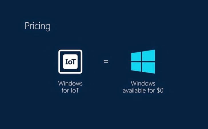 Microsoft announces Free Windows OS for Internet of Things and Mobile Devices