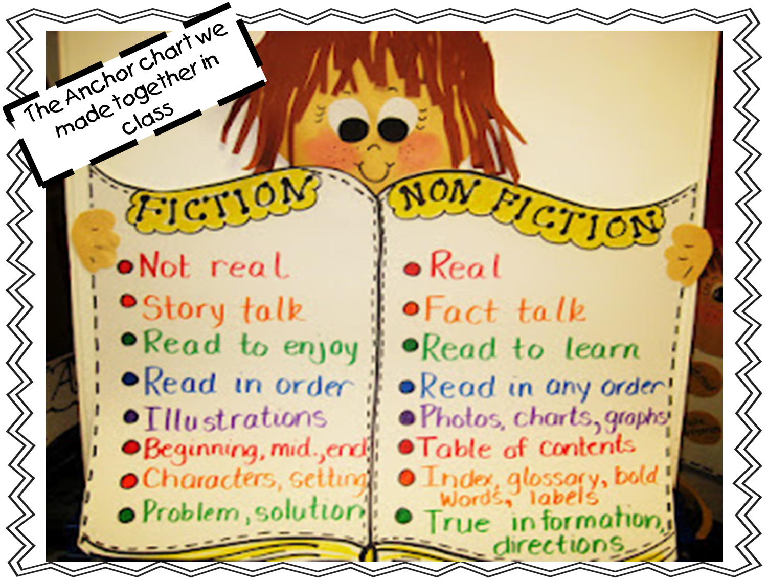 S Anchor Charts Teaching Contractions